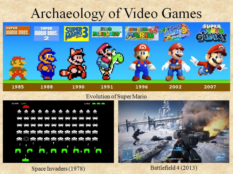 Archaeogaming