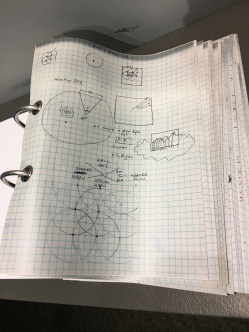 A planning notebook for Spore.