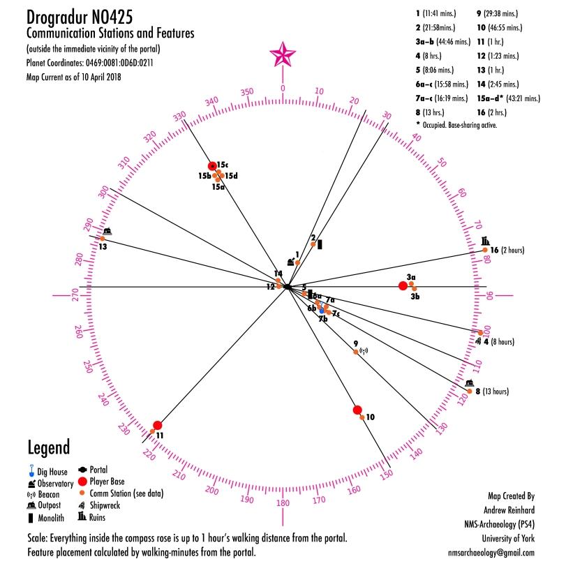 Drogradur-Outliers