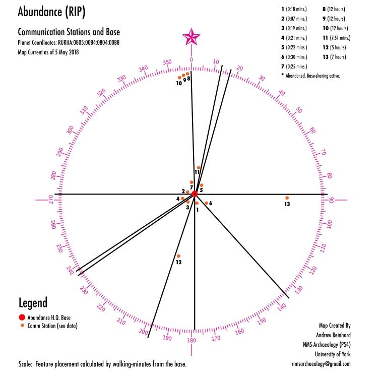 Abundance-Outliers