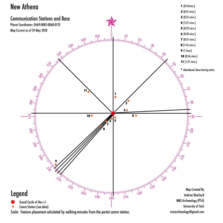 NewAthena-Outliers
